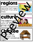 Social Studies Vocabulary - Native Americans