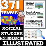 Social Studies Vocabulary {Social Studies Word Wall Cards}