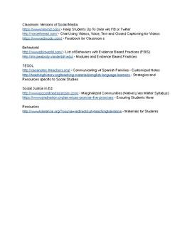 Social Studies Website Master List (Secondary)