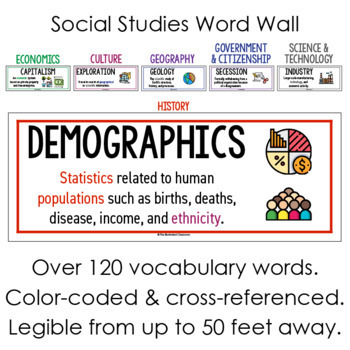 Social Studies Word Wall and Interactive Notebook Inserts