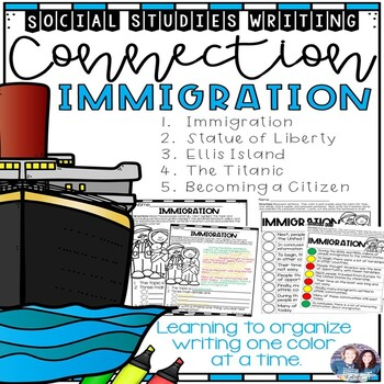 Social Studies-Writing Connection Immigration-CKLA