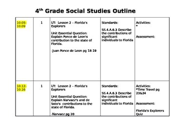 Social Studies Year Outline by Weeks