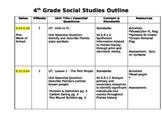 Social Studies Year Outline by Weeks