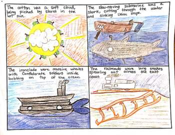 Social Studies and ELA Cross Curricular Projects *5th Grade*