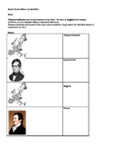Social Studies modified worksheet US Deaf Education History