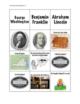 Social Studies1.2 Sort (Lincoln, Washington, and Franklin) 1st Grade