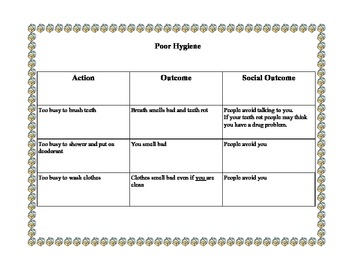 Social Tale - Good Hygiene actions and outcomes - Aspergers - Social Skills