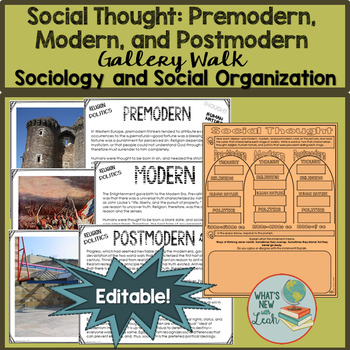 Social Thought Premodern, Modern, and Postmodern
