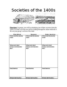 Societies of the 1400s