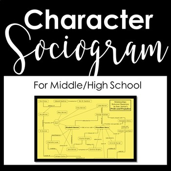 Sociogram Project - Create a Character Map!