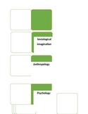 Sociological Point of View notebook pages