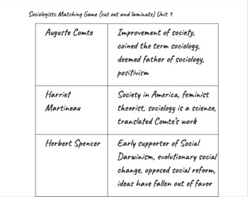 Sociologists Matching Game