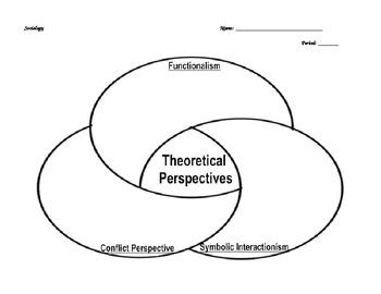 Sociology 3 Perspectives Triple Venn Notes