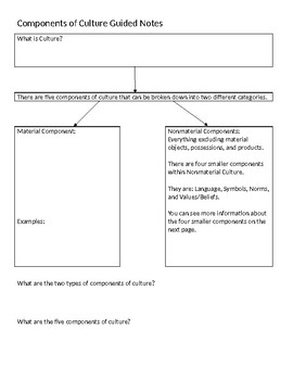 Sociology Components of Culture Guided Notes