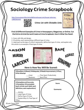 Sociology Crime Scrapbook Deviance Activity