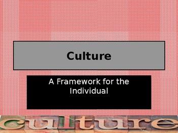 Sociology- Culture PowerPoint Presentation
