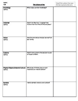 Sociology -Culture of You activity