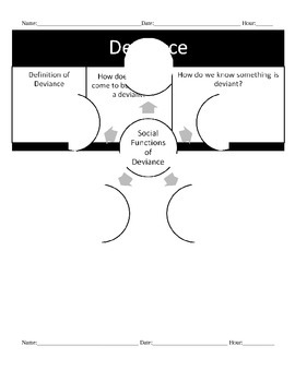 Sociology: Deviance- Notes template for Chp 7 Deviance & Social Control PPT