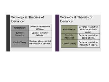 Sociology Lessons and Activities Prejudice Racism and Deviance four documents