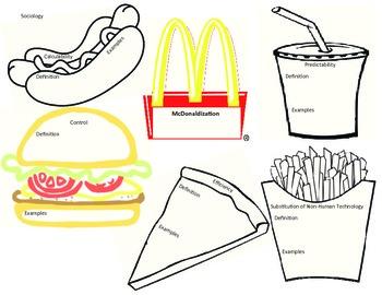 Sociology McDonaldization Graphic Organizer
