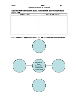Sociology: Notes for Socializing the Individual & Personality Development
