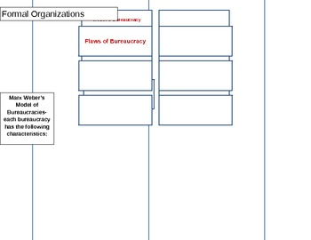 Sociology: Notes template for Social Interaction and Formal Organizations