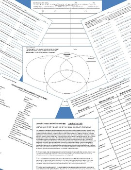 Sociology - Social Groups and Subculture Analysis Activity Package