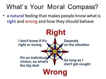 Sociology Social Norm More Assignment Homework Slides Psyc