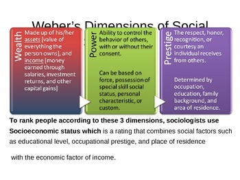 Sociology: Social Stratification PowerPoint