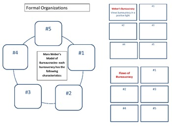 Sociology Social Structure: Social interaction,formal organizations,bureaucracy
