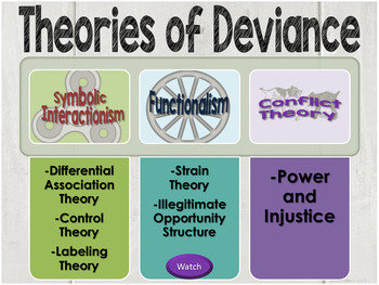 Sociology Theories of Deviance PowerPoint, Cloze Notes, and Exit Ticket
