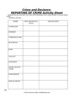 Sociology of Crime & Deviance: Reporting of Crime
