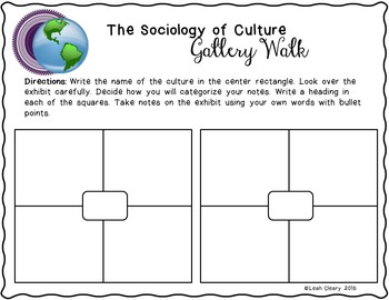 Culture Gallery Walk for Sociology and History