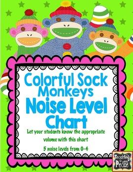 Colorful Sock Monkey Theme Noise Level Chart