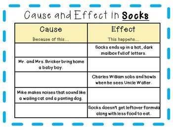Socks by Beverly Cleary: A Complete Novel Study!