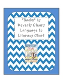 """Socks"" by Beverly Cleary Language to Literacy Activites"