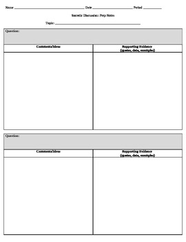 Socratic Discussion Resource Packet