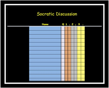 Socratic Seminar: The Core Resources