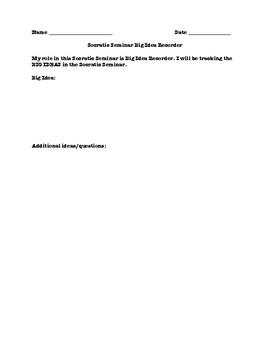Socratic Seminar Assessments and Checklists