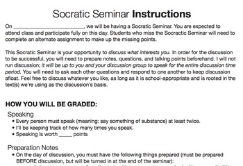 Socratic Seminar Bundle: Plan, facilitate, & grade awesome discussions!