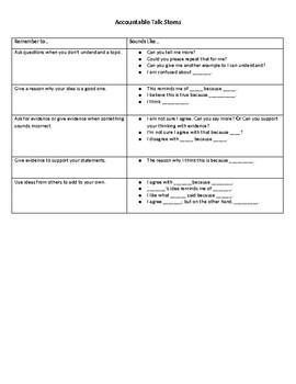 Socratic Seminar/Circle Accountable talk