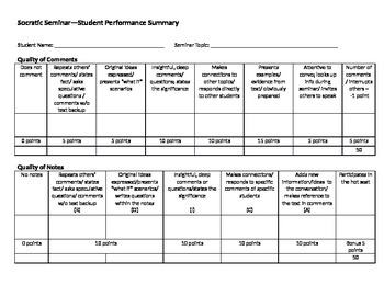 Socratic Seminar Grading Strategy, Rubric, and Student Tips
