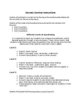 Socratic Seminar Instructions and Student Tracker Sheet