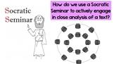 Socratic Seminar Intro Charts