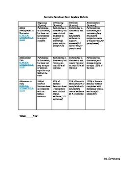 Socratic Seminar Peer Review Rubric
