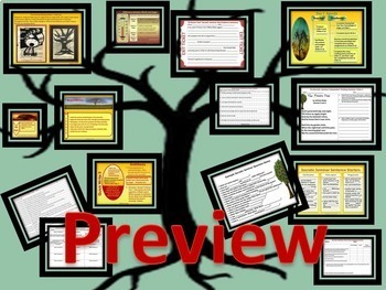 Socratic Seminar & Poetry Analysis Activities: A Poison Tree by William Blake
