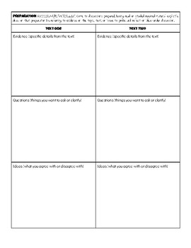 Socratic Seminar Preparation Sheet