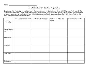 Socratic Seminar Preparation Sheet