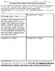 Socratic Seminar Question Development Formula Guide & Worksheet