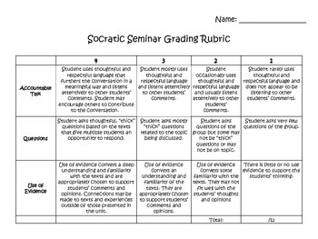 Socratic Seminar Rubric